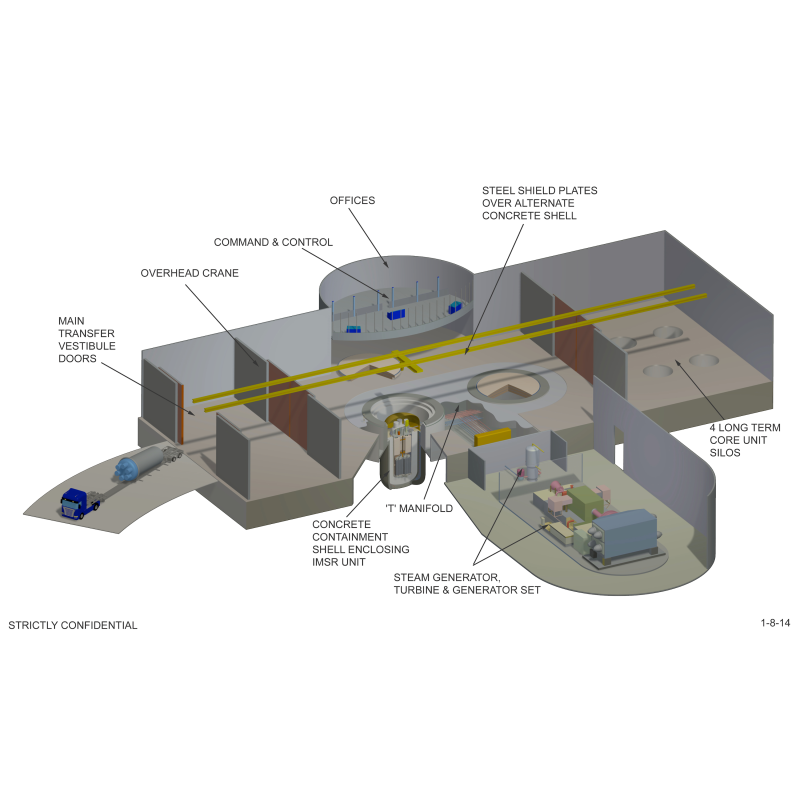terrestrial-energy-wild-80th-facility_NOTES_1-8-14
